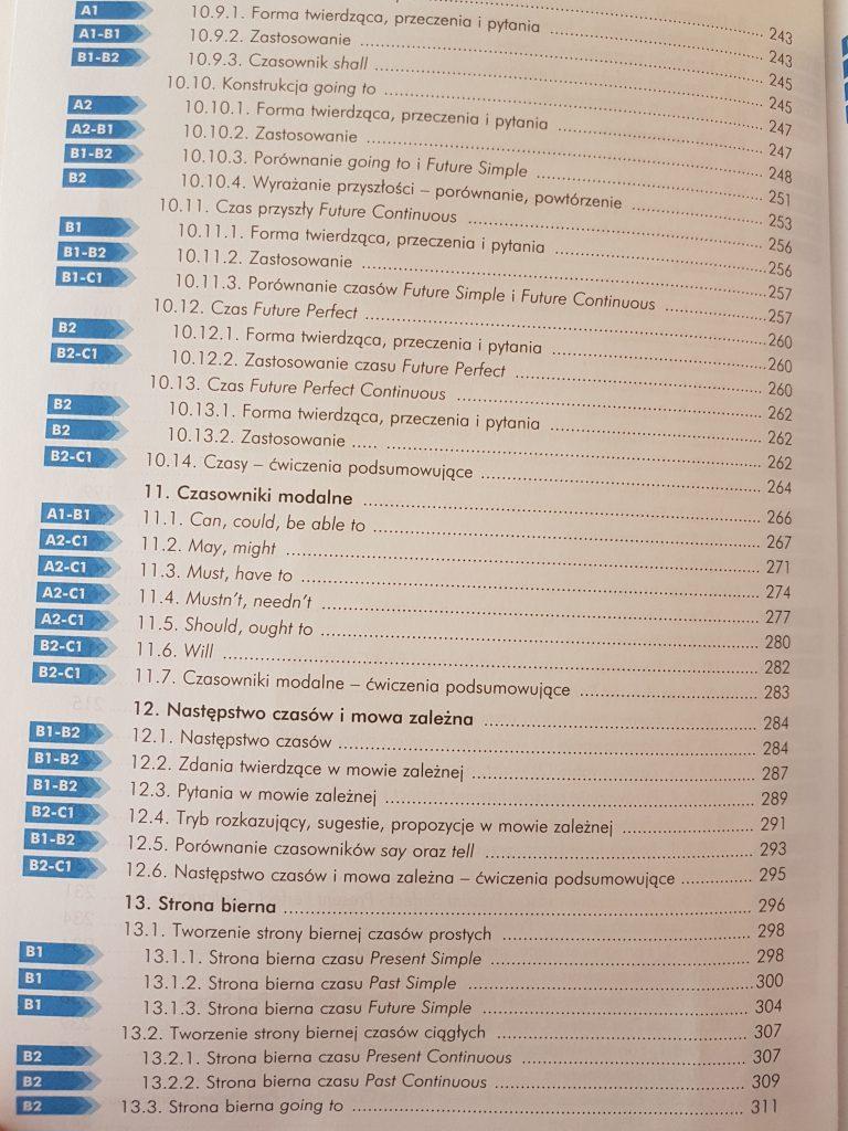Czego się uczyć żeby nauczyć się angielskiego - Wielka Gramatyka